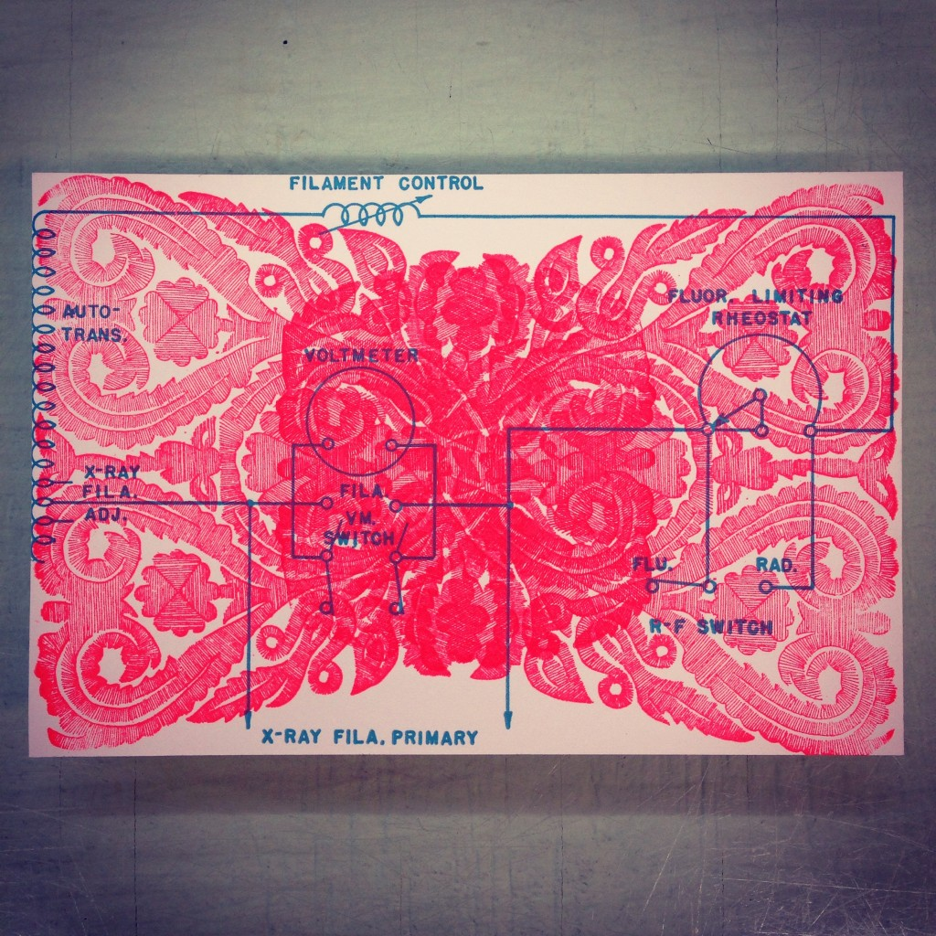 Postcard from Zygote Press, Cleveland, OH