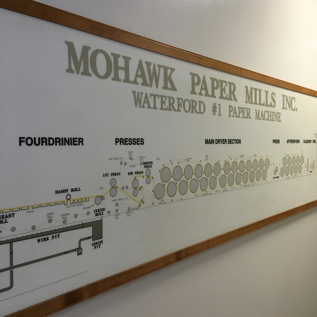 Diagram of paper making machine - Mohawk Paper Mill - Cohoes, NY
